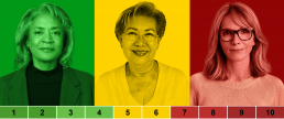 MammoScreen Score